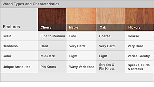 door finishes types our finishes match international quality standards as we only use the best. Black Bedroom Furniture Sets. Home Design Ideas