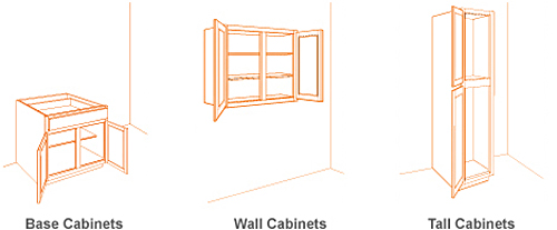 Kitchen Cabinets Types cabinetry guide | millbrook kitchen cabinets